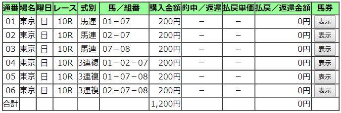 20181118東京10R購入馬券