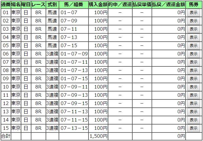 20181118東京8R購入馬券