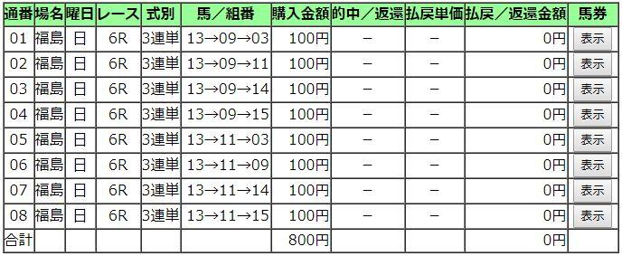 20181118福島6R購入馬券