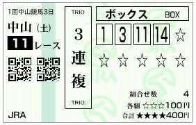 2019フェアリーステークス3連複
