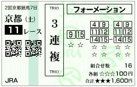 2019京都牝馬S馬券