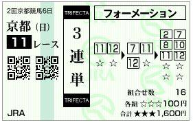 2019京都記念馬券