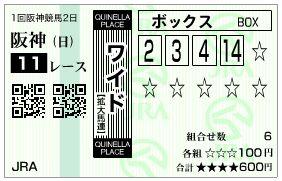 2019阪急杯ワイド馬券